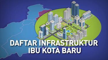 Pembangunan infrastruktur di ibu kota baru akan dimulai tahun depan. Terdapat infrastruktur dasar yang akan di bangun pada 2020 nanti.