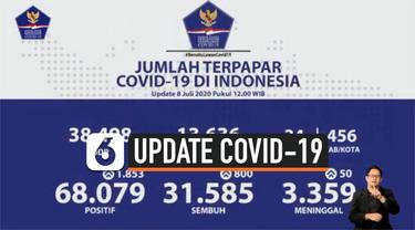 UPDATE COVID 8 JULI
