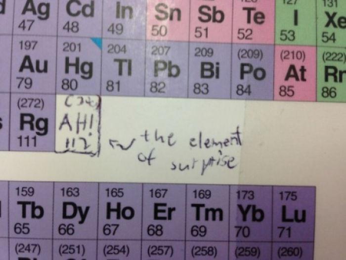 Corat-coret tabel periodeik dengan menambahkan unsur senyawa baru. Source: demilked.com
