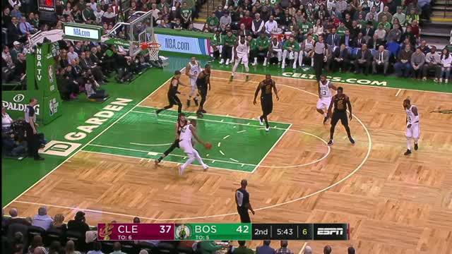 Berita video game recap NBA 2017-2018 antara Boston Celtics melawan Cleveland Caveliers dengan skor 102-88.