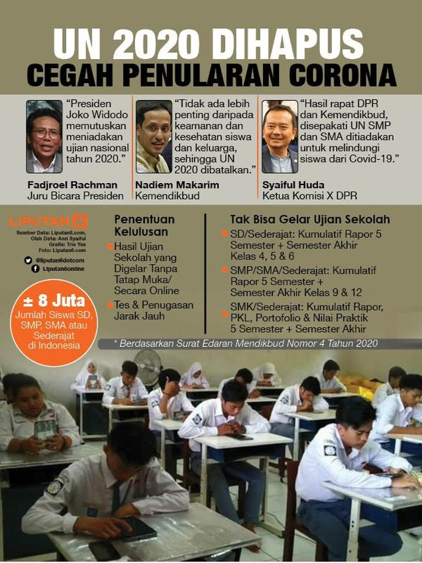 Headline Ujian Nasional Ditiadakan Karena Corona Covid 19