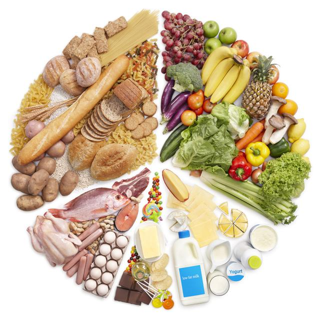 Makanan 4 Sehat 5 Sempurna Yang Telah Berganti Menjadi Pedoman Gizi Seimbang Health Liputan6 Com