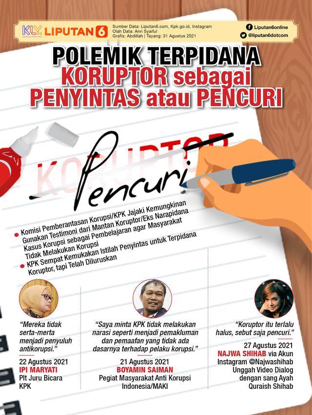 Infografis Polemik Terpidana Koruptor sebagai Penyintas atau Pencuri. (Liputan6.com/Abdillah)