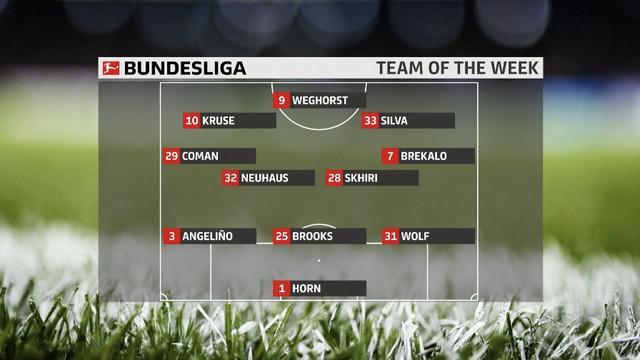 Berita video starting XI terbaik pekan ke-9 Bundesliga 2020/2021, di mana hanya ada satu pemain Bayern Munchen.