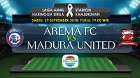 Arema FC Vs Madura United