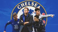 Chelsea - Timo Werner, Frank Lampard, Andreas Christensen, Kepa Arrizabalaga (Bola.com/Adreanus Titus)