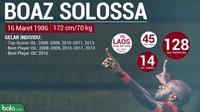 Boaz Solossa (Bola.com/Adreanus Titus)