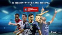 10 Rekor Statistik yang Tercipta di Torabika Bhayangkara Cup 2016 (bola.com/Rudi Riana)