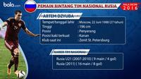Euro 2016_Rusia Artem Dzyuba (Bola.com/Adreanus Titus)