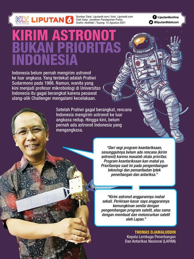 Infografis: Kirim Astronot Bukan Prioritas Indonesia (Liputan6.com / Abdillah)