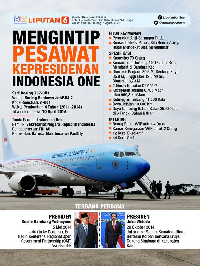 Infografis Mengintip Pesawat Kepresidenan Indonesia One (Liputan6.com/Abdillah)