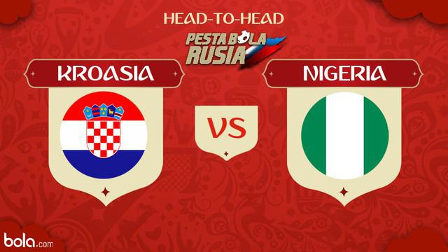 Berita video head-to-head Piala Dunia Rusia 2018: Kroasia vs Nigeria.