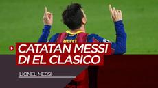 Berita video catatan Lionel Messi menjelang pertarungan Barcelona Vs Real Madrid dalam El Clasico, Sabtu malam (24/10/20)