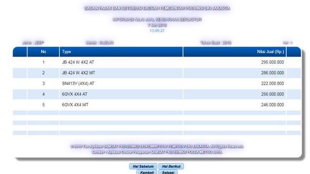 Suzuki Jimny Sudah Terdaftar di Samsat DKI Jakarta (Ist)