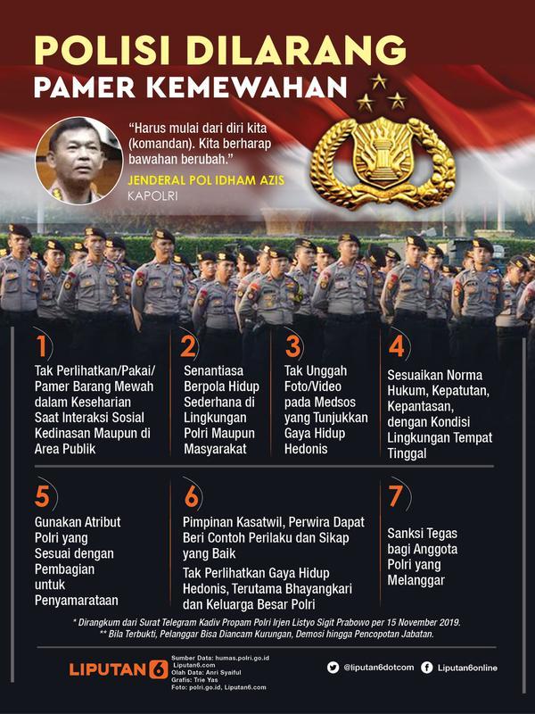 Infografis Polisi Dilarang Pamer Kemewahan. (Liputan6.com/Triyasni)