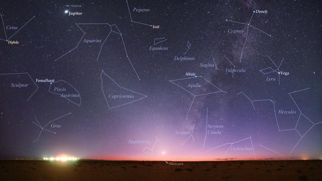 Berbagai jenis rasi bintang atau konstelasi