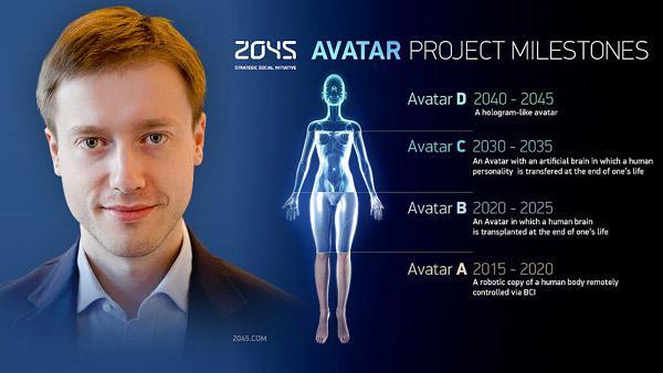 Dmitry Itskov | Foto: 2045.com