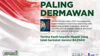 Badan Amil Zakat Nasional (BAZNAS) pun menyambut baik dan memberikan apresiasi kepada masyarakat atas pencapaian Indonesia menjadi negara yang paling dermawan sedunia (foto: BAZNAS).
