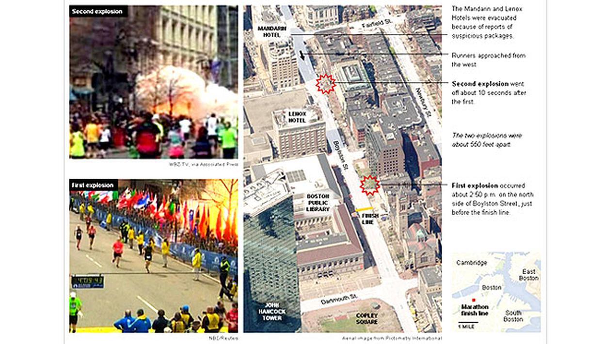 Detik Detik Meledaknya BomBoston Maraton Foto Liputan6