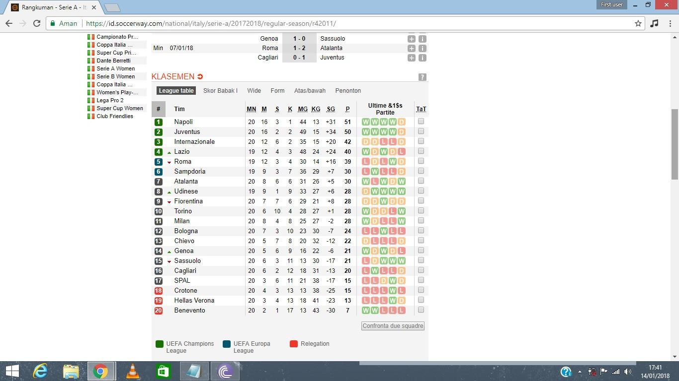 Klasemen Serie A pekan ke-20. (Soccerway)