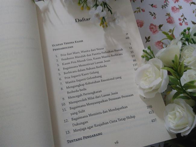 Daftar isi./Copyright Vemale/Endah
