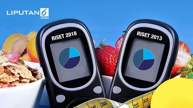 jumlah penderita diabetes melitus di indonesia 2020