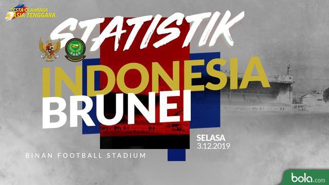 Berita video statistik sepak bola putra SEA Games 2019, Indonesia vs Brunei 8-0, Selasa (3/12/2019) di Binan Football Stadium.