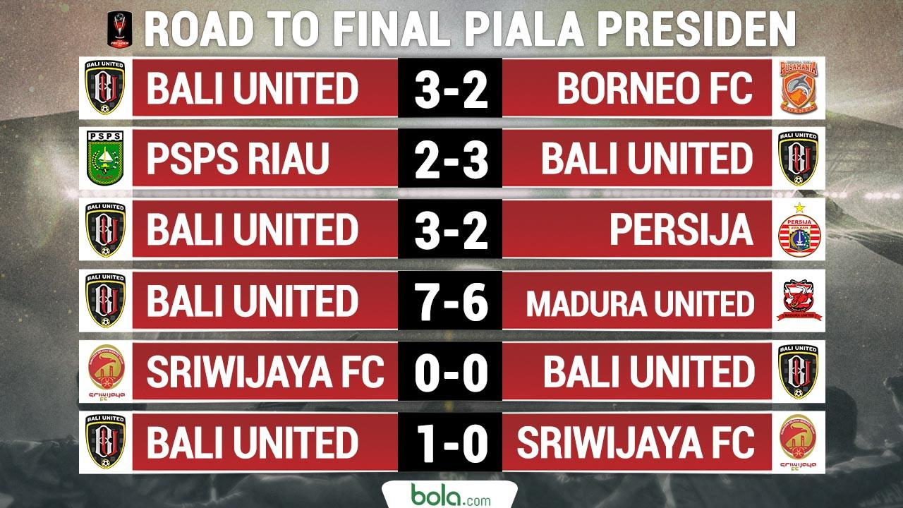 Road to Final Piala Presiden 2018 Bali United (Bola.com/Adreanus Titus)