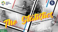 The Statistics Mohammad Ahsan/Hendra Setiawan dan Markis Kido/Hendra Setiawan (Bola.com/Adreanus Titus)