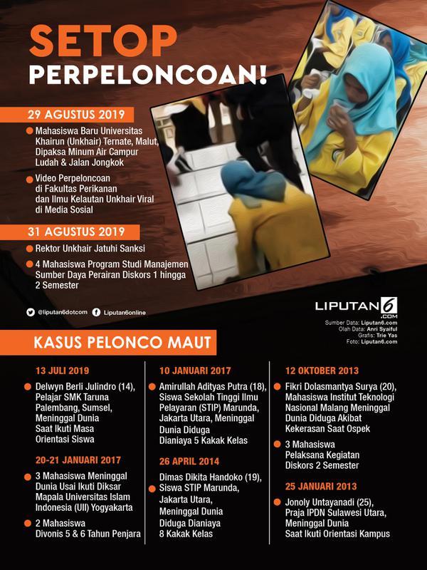 Infografis Setop Perpeloncoan! (Liputan6.com/Triyasni)