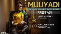 Muliyadi (Bola.com/Adreanus Titus)