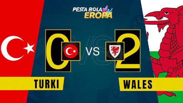 Berita video motion grafis, hasil pertandingan Grup A Euro 2020 antara Turki melawan Wales di Baku Olympic Stadium, Azerbaijan, Rabu (16/6/2021).