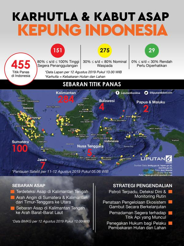 Headline Kabut Asap Tampar Wajah Indonesia Apa Solusi