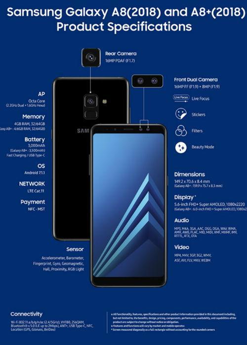 Spec Samsung Galaxy A8 dan A8+/PT Samsung Electronics Indonesia