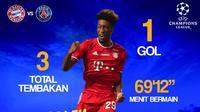 Liga Champions - Bayern Munchen Vs PSG - Statistik Kingsley Coman (Bola.com/Adreanus Titus)
