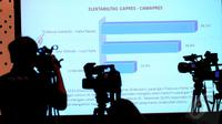 Lembaga Survei Nasional melakukan preskon di Hotel Le Meredien Jakarta, Kamis (12/06/2014) Elektabilitas Prabowo ungguli Jokowi (Liputan6.com/Faisal R Syam)