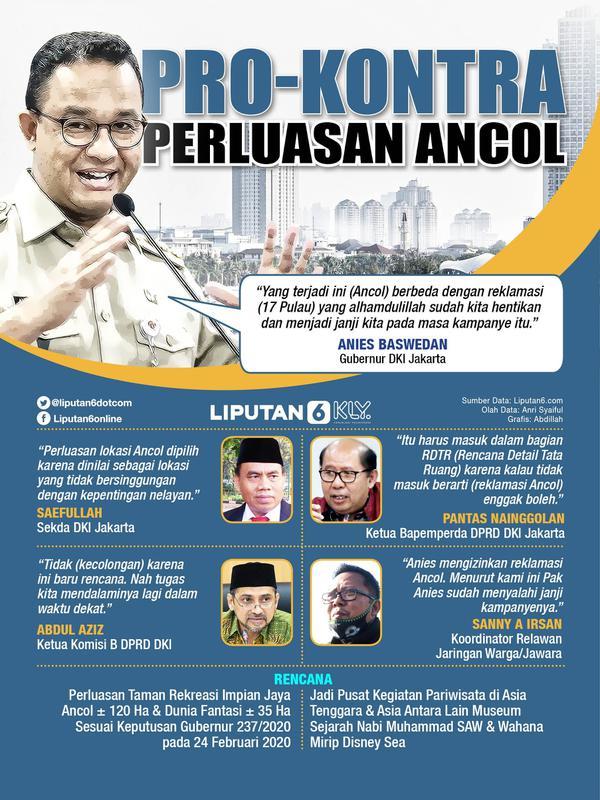 Infografis Perluasan Ancol, Beda dengan Reklamasi 17 Pulau? (Liputan6.com/Abdillah)