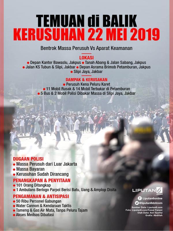 Infografis Temuan di Balik Kerusuhan 22 Mei 2019. (Liputan6.com/Abdillah)