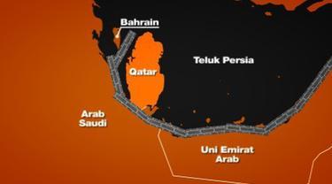 Arab Saudi, Uni Emirat Arab dan Bahrain memutuskan hubungan dengan Qatar. Mereka juga menutup wilayah udara, darat, dan laut bagi Qatar. Sebagai negara kecil, Qatar tidak lagi memiliki akses darat ke dunia luar.