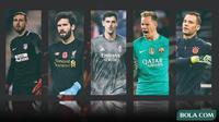 Trivia 5 Kiper, Jan Oblak, Alisson, Courtois, Ter Stegen, Manuel Neuer  (Bola.com/Adreanus Titus)