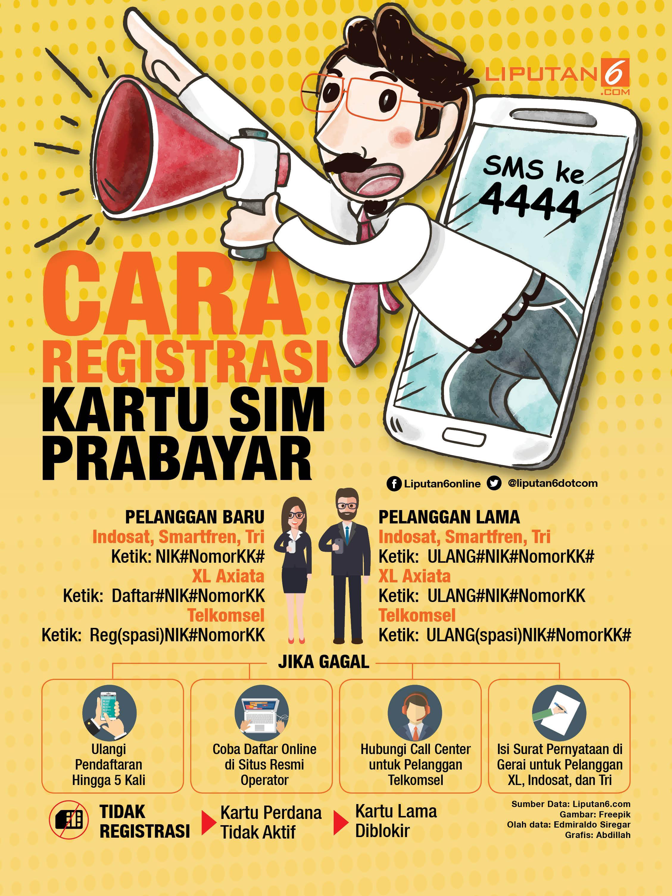 Headline Fakta Vs Hoax Registrasi Kartu Sim Prabayar Tekno Liputan6 Com