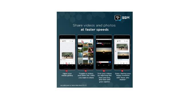 Mengirim video berkualitas tinggi (Sumber: BBM)