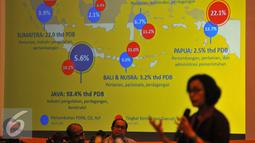 Presentase yang dipaparkan Menteri Keuangan Sri Mulyani saat memberi arahan pejabat Eselon I dan II dalam Rakernas Kementerian Keuangan, Jakarta, Selasa (10/1). (Liputan6.com/Angga Yuniar)