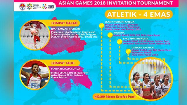 Ini harapan menpora usai indonesia juara umum test event asian games ini harapan menpor usai indonesia juara umum test event asian games 2018 stopboris Choice Image