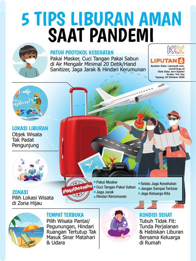 Infografis 5 Tips Liburan Aman Saat Pandemi. (Liputan6.com/Trieyasni)