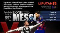 Lionel Messi vs Cristiano Ronaldo (Liputan6.com/Abdillah)