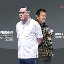 Banner Menteri Baru PANRB Bisa Kawal Seleksi CPNS? (Liputan6.com/Abdillah)