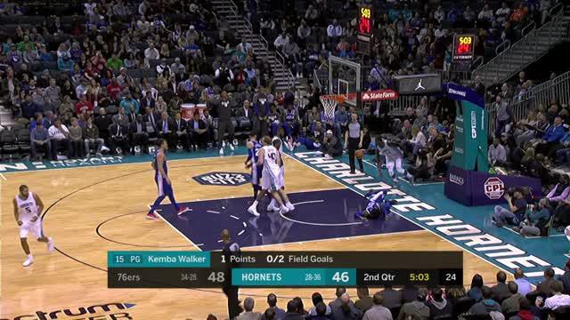Berita video game recap NBA 2017-2018 antara Philadelphia 76ers melawan Charlotte Hornets dengan skor 128-114.