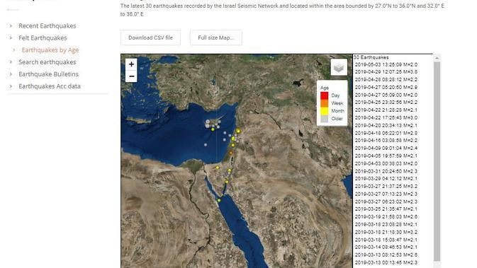 Daftar gempa yang terjadi di Israel sejak 1 Januari 2019 (Sumber: The Geophysical Institute of Israel)