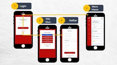 Aplikasi Covid-19 kreasi mahasiswa Unair. (Dian Kurniawan/Liputan6.com)